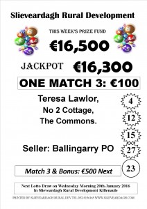 lotto poster